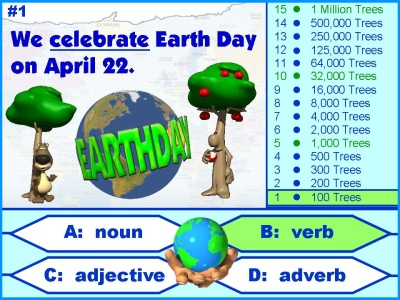 Parts of Speech Powerpoint Lesson for Earth Day April 22