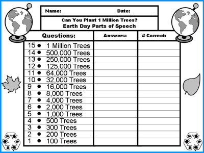 Earth Day Grammar Powerpoint Student Answer Sheet