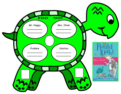 Esio Trot Turtle Shaped Creative Writing Templates and Worksheets for Roald Dahl Projects