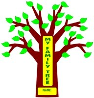 Family Tree Creative Writing Templates and Projects
