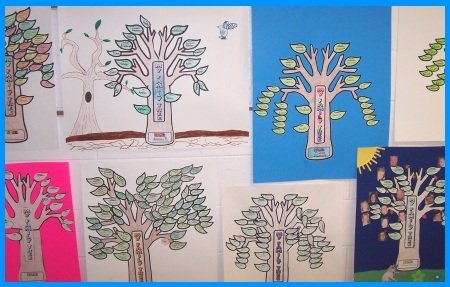 Family Tree Student Projects Classroom Bulletin Board Display Example Photograph
