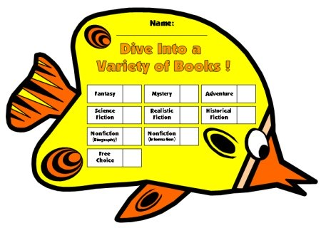 Example of Genre Reading Fish Chart