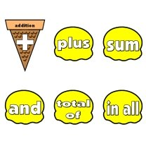 Word Problem Key Words Classroom Display Set Ice Cream Cones