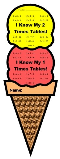 Learning Times Tables Fun Multiplication Sticker Chart For Kids