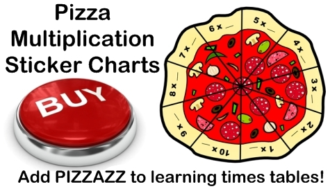 Fun Multiplication Sticker Charts For Math Shaped Like a Pizza