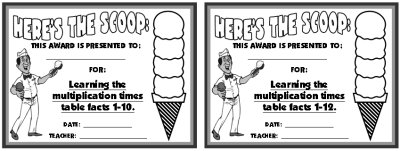 Math Awards and Certificates for Multiplication and Times Tables