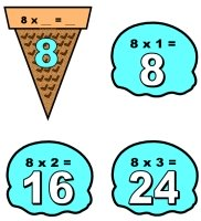 Multiplication Charts For Classroom