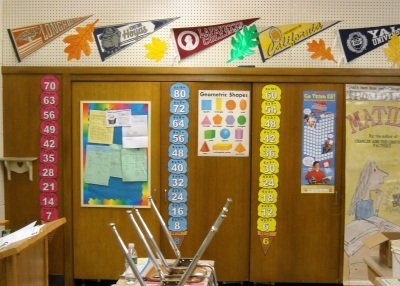 Multiplication Display for Elementary Classroom Ice Cream Cones