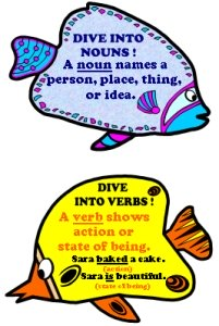 Parts of Speech Fish Ocean Theme Bulletin Board Display