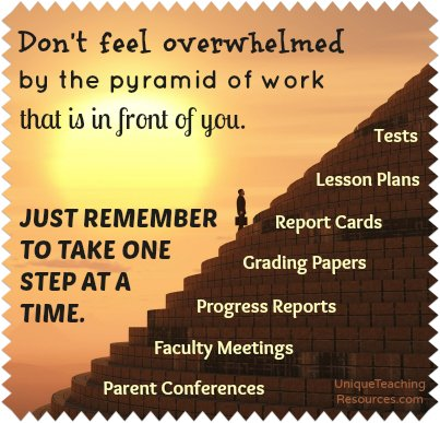Pyramid of work for school teachers.