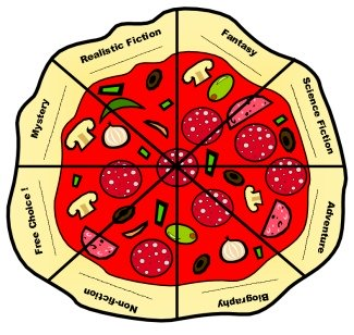 Reading Sticker Chart Pizza Shape for Elementary Students
