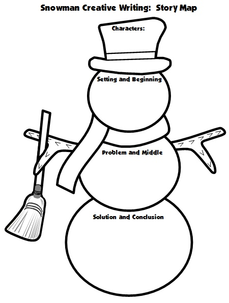 Snowman Creative Writing Project Story Map Printable Worksheet