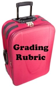 Suitcase Book Report Projects Grading Rubric