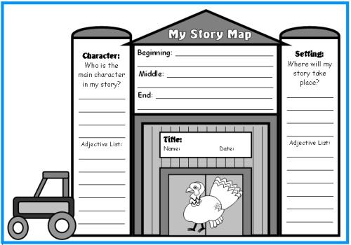 Turkey Creative Writing Set Story Map
