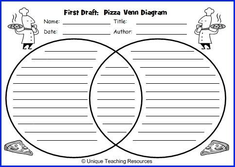 Venn Diagram Printable Worksheets First Draft