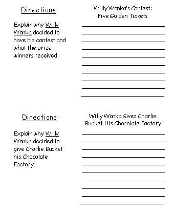 Willy Wonka Charlie and the Chocolate Factory Projects and Worksheets