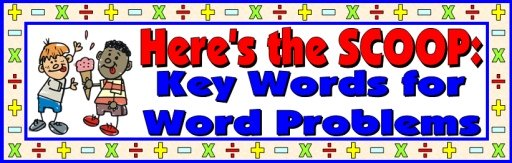 Key Words for Solving Math Word Problems Bulletin Board Display Set:  Addition, Subtraction, Multiplication, and Division