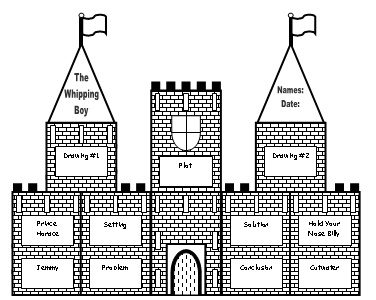 Whipping Boy Castle Project Lesson Plans
