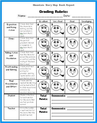 Book report plot diagram kidsawebfc2 book report plot diagram ccuart Gallery