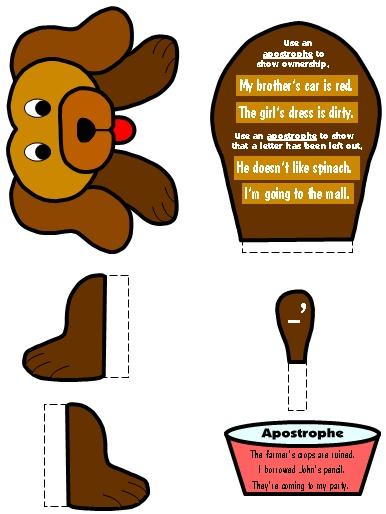 Apostrophe Punctuation Mark Bulletin Board Display Grammar Resources Set