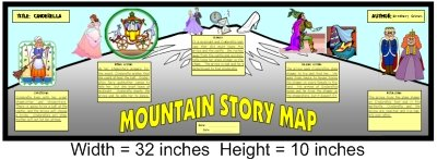 Mountain Story Map Graphic Organizer Projects, Templates and Worksheets