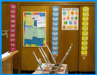 Math Multiplication Times Table Classroom Bulletin Board Display