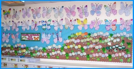 Spring Butterfly and Caterpillar Bulletin Board Display Example