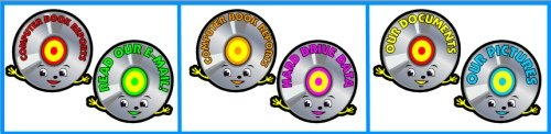 Computer Discs for Reading Bulletin Board Elementary Classroom Display Ideas