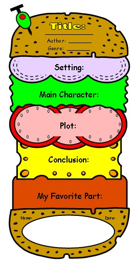 different parts of book report Parts of your self-published book including all of the necessary parts of a book and putting them in the right order is the first step to making your book credible.