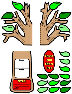 Cause and Effect Tree Book Report Projects Color Templates and Worksheets Examples and Ideas
