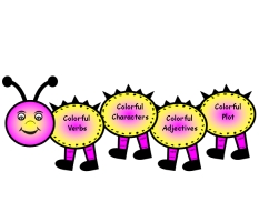 Caterpillar Book Report Project Templates