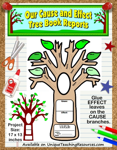 Fun Book Report Project Ideas - Cause and Effect Tree Templates