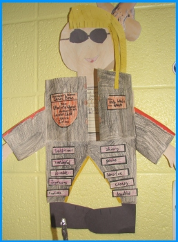 main character body book report Violet beauregarde by roald dahl main character book report project   character body book report projects: templates, printable worksheets, and  grading.