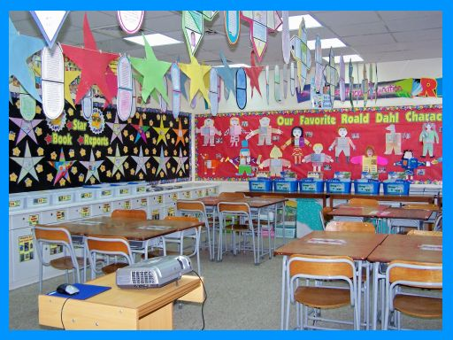 Classroom Bulletin Board Displays Star Book Report Projects and Templates