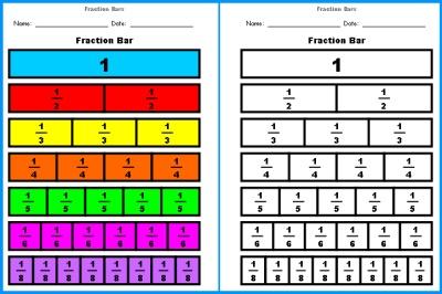 Fraction Bar Worksheet. Fraction Decimal Scale Fraction Bars ...