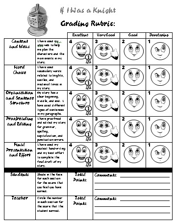 creative writing rubric middle school Read on for more creative writing lesson plan ideas for middle get creative in middle school with a scary criteria for rubric could include writing.