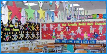 Main Character Book Reports Bulletin Board Display Elementary Classroom Example