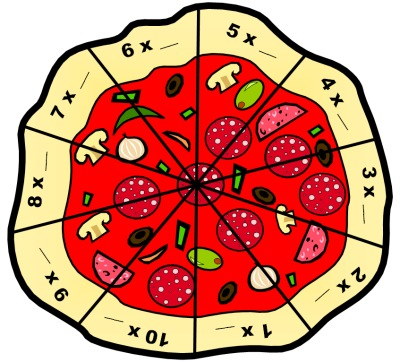 Math Learning Multiplication Facts Pizza Sticker Chart