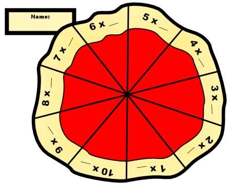 Math Learning the times tables pizza sticker chart