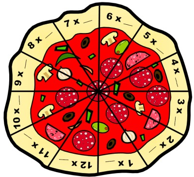 Math Multiplication Facts Pizza Sticker Chart