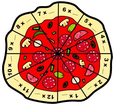 Math Multiplication Facts Pizza Sticker Chart