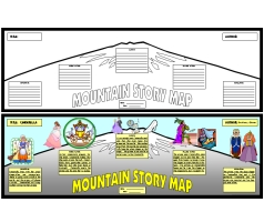 Mountain Story Map Book Report Project