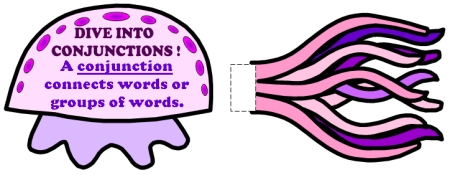 Conjunctions Teaching Resources and Templates for Teaching the Parts of Speech