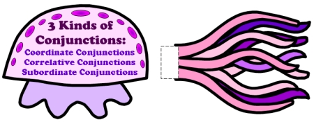 Conjunctions Bulletin Board Display  Resources for Teaching the Parts of Speech