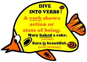 Verbs Teaching Resources and Templates for Teaching the Parts of Speech