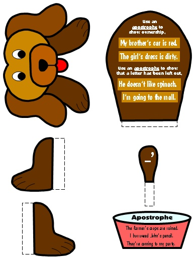 Apostrophe Punctuation Mark Bulletin Board Display Grammar Resources Set