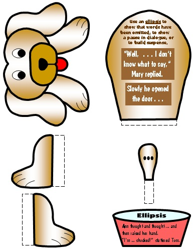 Ellipsis Punctuation Mark Bulletin Board Display Grammar Resources Set