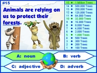 Earth Day April 22 Grammar Powerpoint Lesson