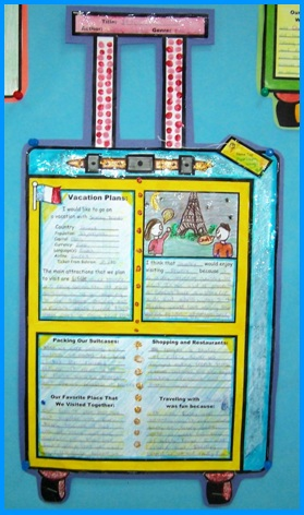Examples of Suitcase Book Report Projects For Elementary School Students