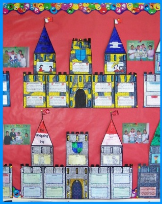 The Whipping Boy Castle Group Projects Book Reports